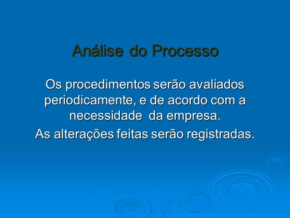 Análise do Processo Os procedimentos serão avaliados periodicamente, e de acordo com a necessidade da empresa. As alterações feitas serão registradas.