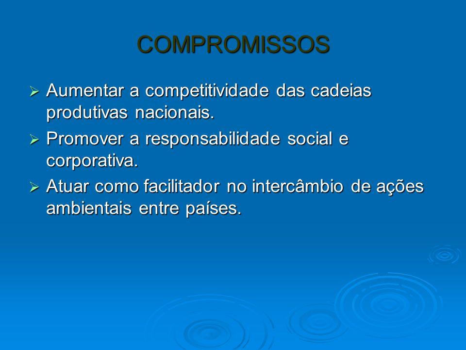 COMPROMISSOS Aumentar a competitividade das cadeias produtivas nacionais. Aumentar a competitividade das cadeias produtivas nacionais. Promover a resp