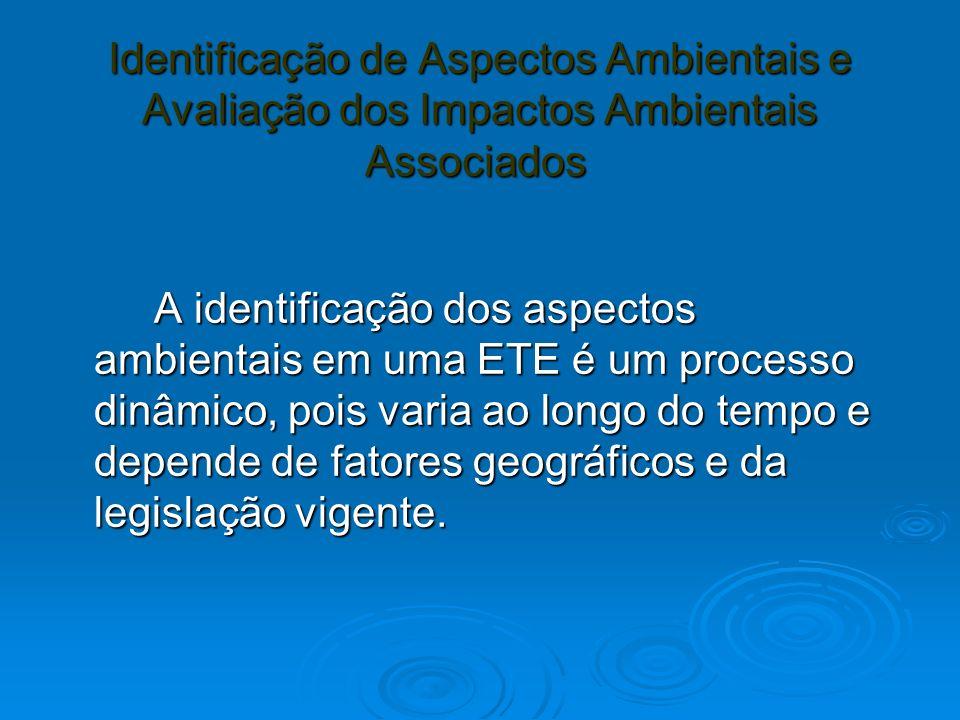 Identificação de Aspectos Ambientais e Avaliação dos Impactos Ambientais Associados Identificação de Aspectos Ambientais e Avaliação dos Impactos Ambi