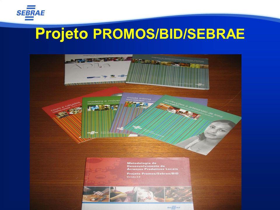 Projeto PROMOS/BID/SEBRAE