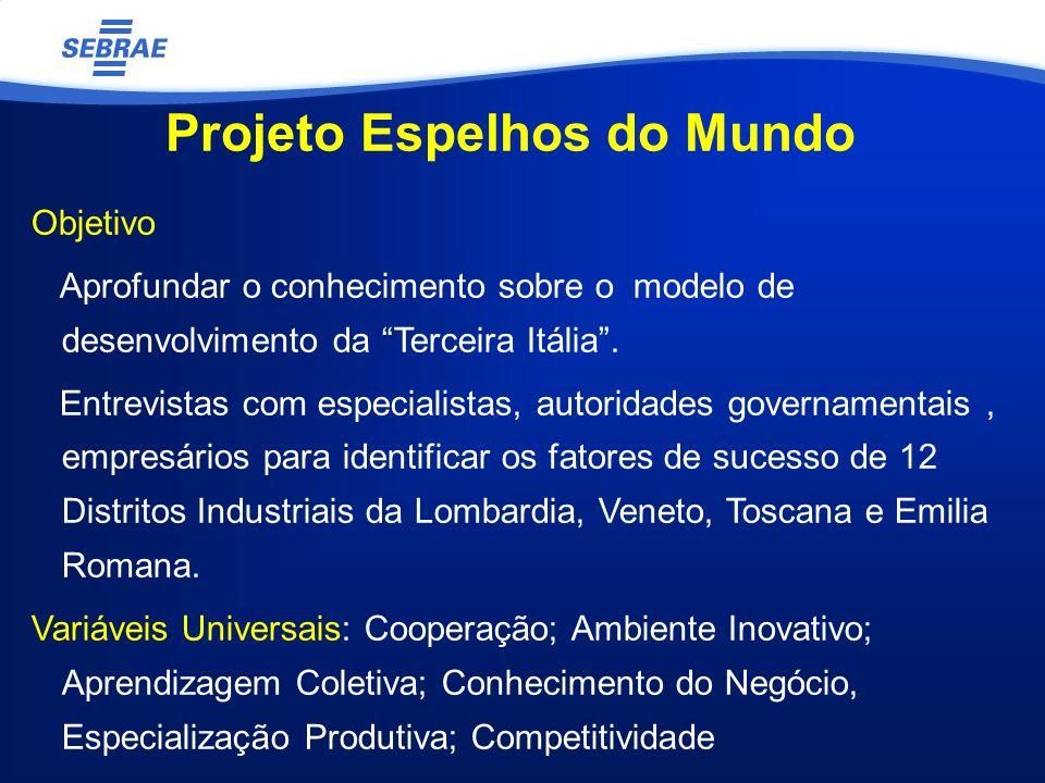 Projeto Espelhos do Mundo Objetivo Aprofundar o conhecimento sobre o modelo de desenvolvimento da Terceira Itália. Entrevistas com especialistas, auto