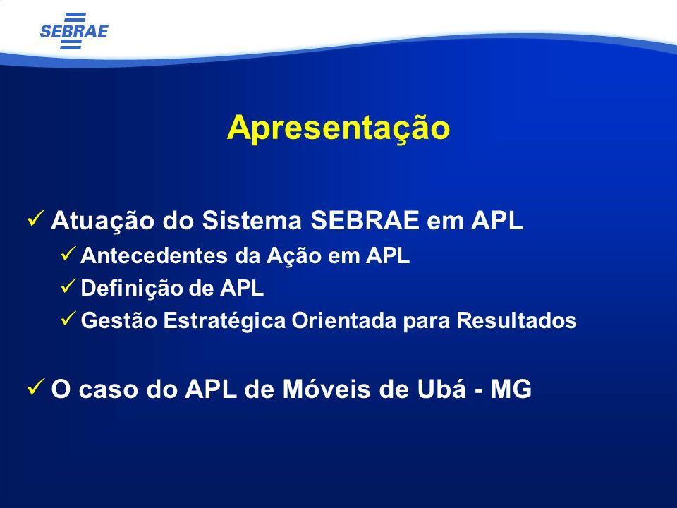 Atuação do Sistema SEBRAE em APL Antecedentes da Ação em APL Definição de APL Gestão Estratégica Orientada para Resultados O caso do APL de Móveis de Ubá - MG Apresentação