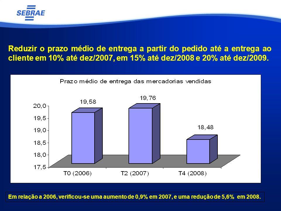 Reduzir o prazo médio de entrega a partir do pedido até a entrega ao cliente em 10% até dez/2007, em 15% até dez/2008 e 20% até dez/2009.