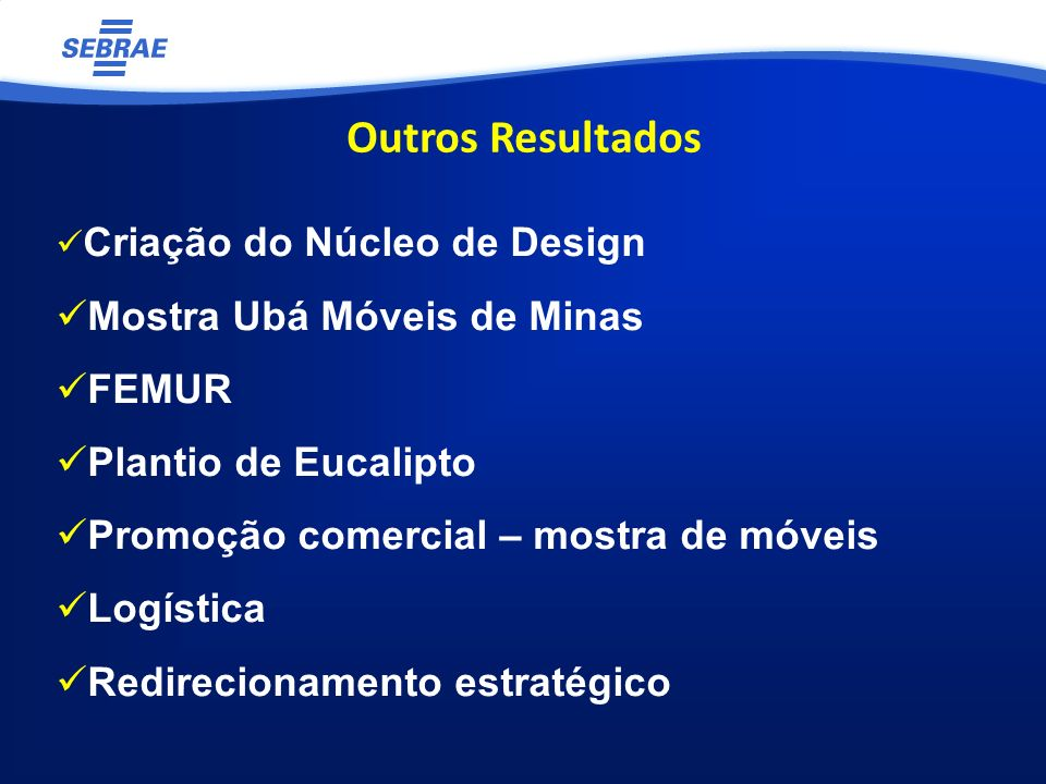 Outros Resultados Criação do Núcleo de Design Mostra Ubá Móveis de Minas FEMUR Plantio de Eucalipto Promoção comercial – mostra de móveis Logística Re