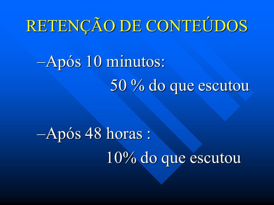 RETENÇÃO DE CONTEÚDOS –Após 10 minutos: 50 % do que escutou 50 % do que escutou –Após 48 horas : 10% do que escutou
