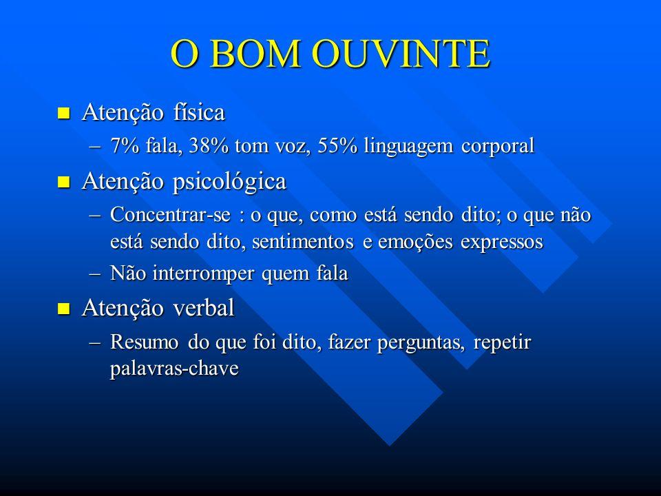 O BOM OUVINTE Atenção física Atenção física –7% fala, 38% tom voz, 55% linguagem corporal Atenção psicológica Atenção psicológica –Concentrar-se : o q