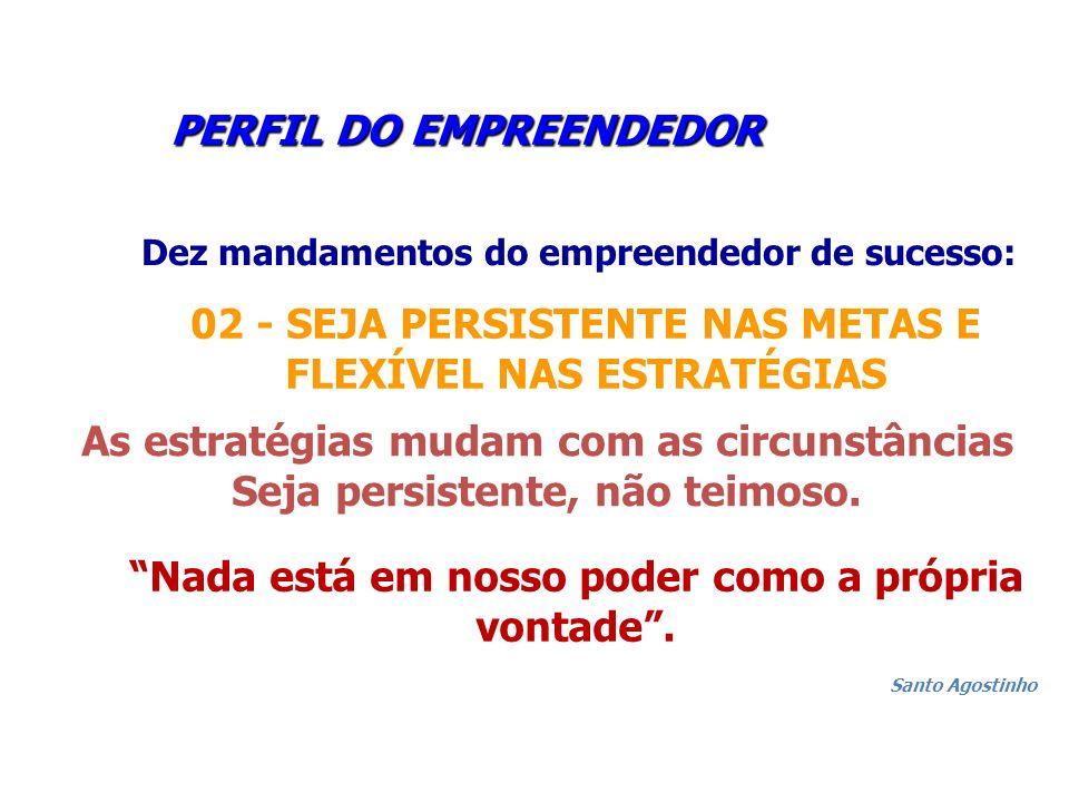 PERFIL DO EMPREENDEDOR PERFIL DO EMPREENDEDOR Dez mandamentos do empreendedor de sucesso: 02 - SEJA PERSISTENTE NAS METAS E FLEXÍVEL NAS ESTRATÉGIAS A