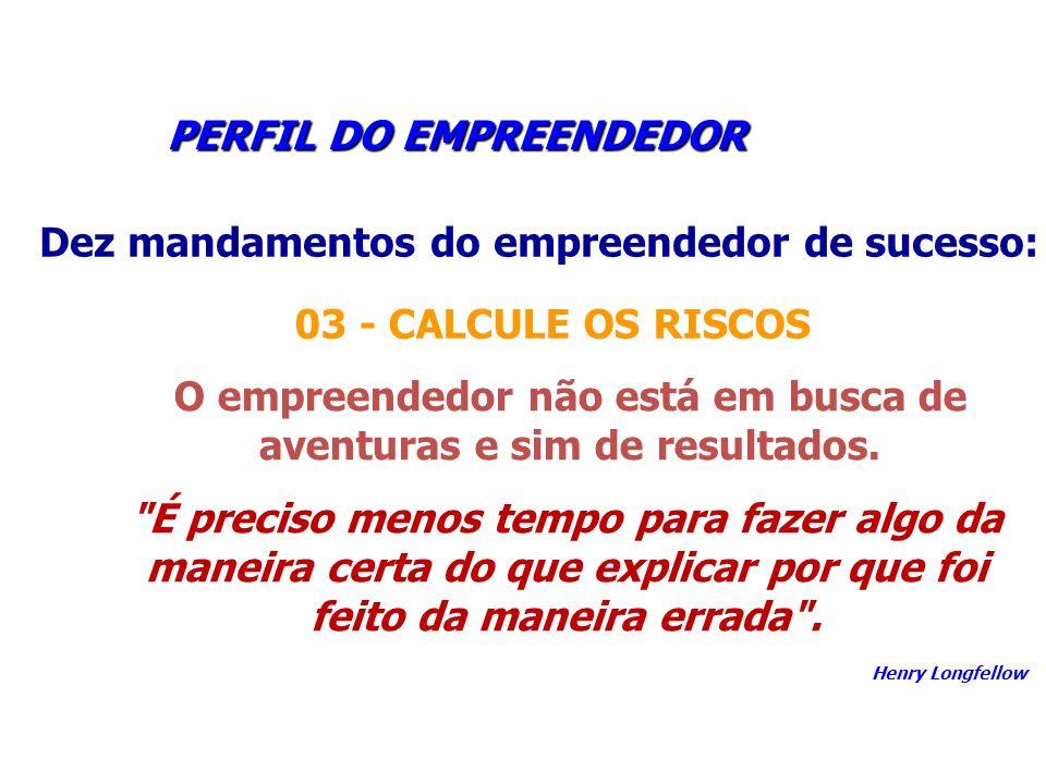 PERFIL DO EMPREENDEDOR PERFIL DO EMPREENDEDOR Dez mandamentos do empreendedor de sucesso: 03 - CALCULE OS RISCOS O empreendedor não está em busca de a