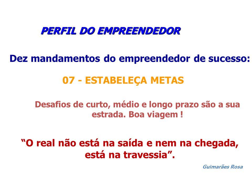 PERFIL DO EMPREENDEDOR PERFIL DO EMPREENDEDOR Dez mandamentos do empreendedor de sucesso: 07 - ESTABELEÇA METAS Desafios de curto, médio e longo prazo