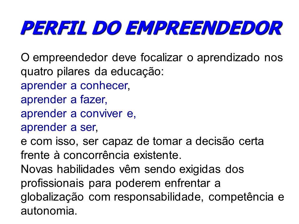 PERFIL DO EMPREENDEDOR O empreendedor deve focalizar o aprendizado nos quatro pilares da educação: aprender a conhecer, aprender a fazer, aprender a c