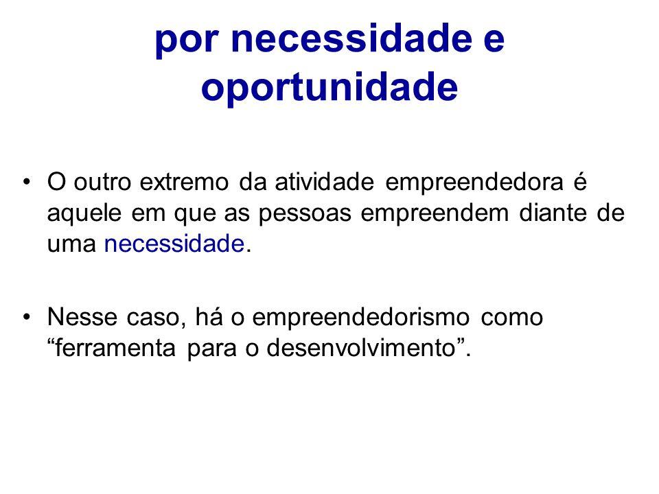 por necessidade e oportunidade O outro extremo da atividade empreendedora é aquele em que as pessoas empreendem diante de uma necessidade. Nesse caso,