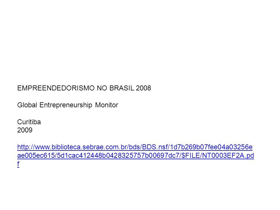 EMPREENDEDORISMO NO BRASIL 2008 Global Entrepreneurship Monitor Curitiba 2009 http://www.biblioteca.sebrae.com.br/bds/BDS.nsf/1d7b269b07fee04a03256e a