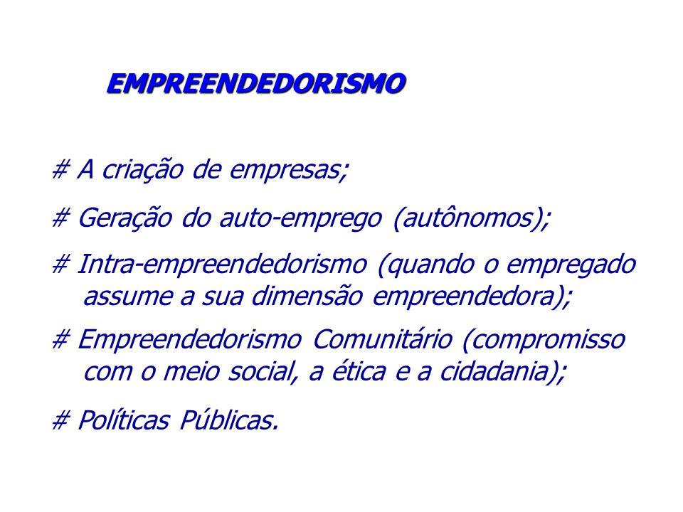 EMPREENDEDORISMO # A criação de empresas; # Geração do auto-emprego (autônomos); # Intra-empreendedorismo (quando o empregado assume a sua dimensão em