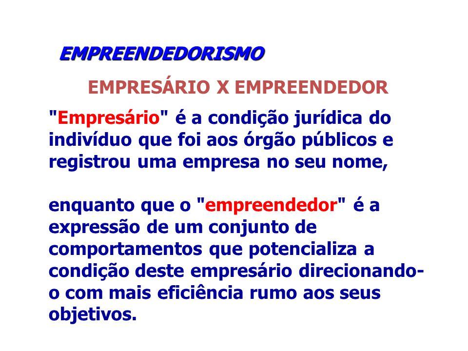 EMPRESÁRIO X EMPREENDEDOR