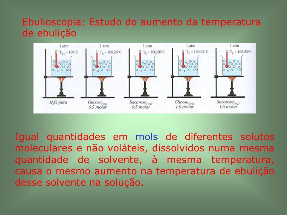 Ebulioscopia: Estudo do aumento da temperatura de ebulição Igual quantidades em mols de diferentes solutos moleculares e não voláteis, dissolvidos num