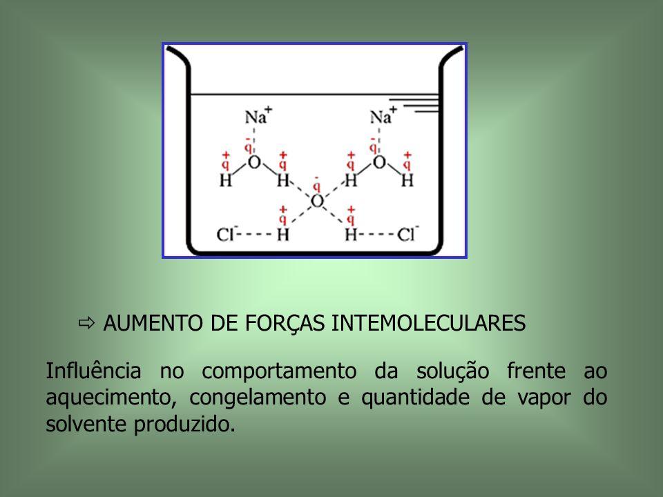 AUMENTO DE FORÇAS INTEMOLECULARES Influência no comportamento da solução frente ao aquecimento, congelamento e quantidade de vapor do solvente produzi