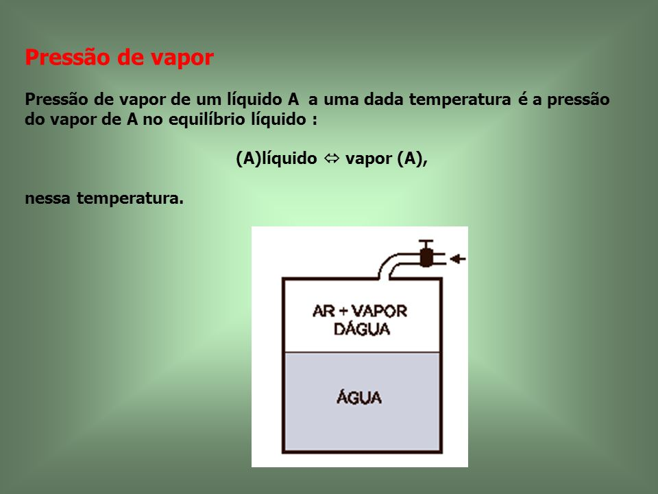 Fatores que não acarretam alteração na pressão de vapor de um líquido Volume da fase gasosa Volume da fase líquida Fatores que acarretam alteração na pressão de vapor de um líquido Temperatura Natureza do líquido