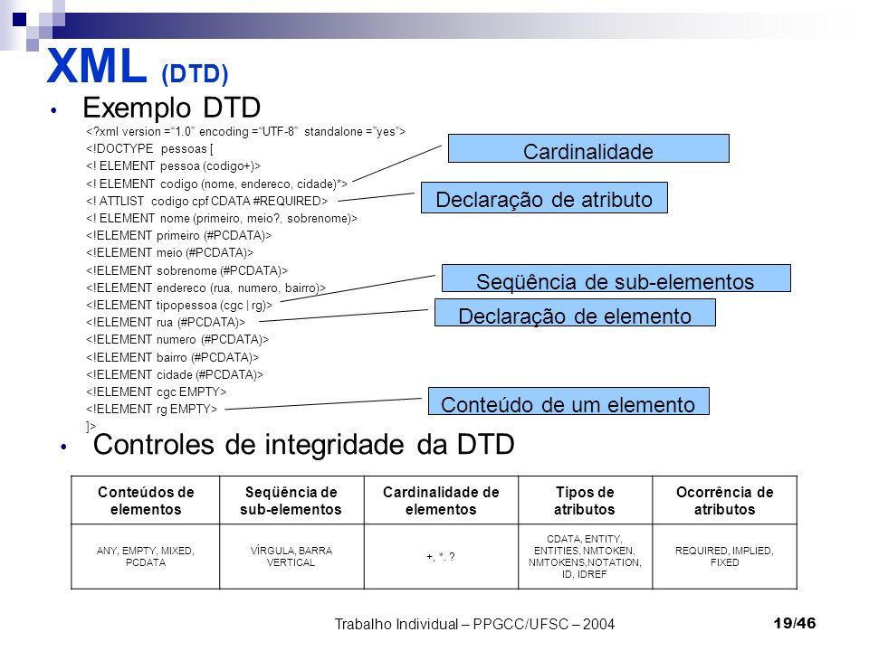 Trabalho Individual – PPGCC/UFSC – 200419/46 XML (DTD) Conteúdos de elementos Seqüência de sub-elementos Cardinalidade de elementos Tipos de atributos