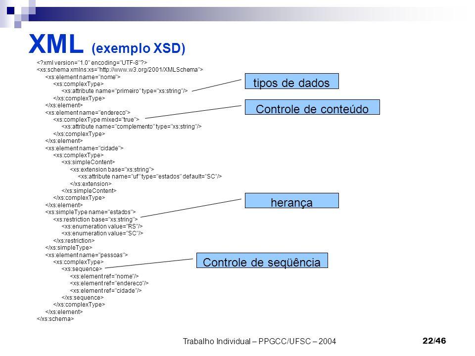 Trabalho Individual – PPGCC/UFSC – 200422/46 XML (exemplo XSD) tipos de dados herança Controle de conteúdo Controle de seqüência