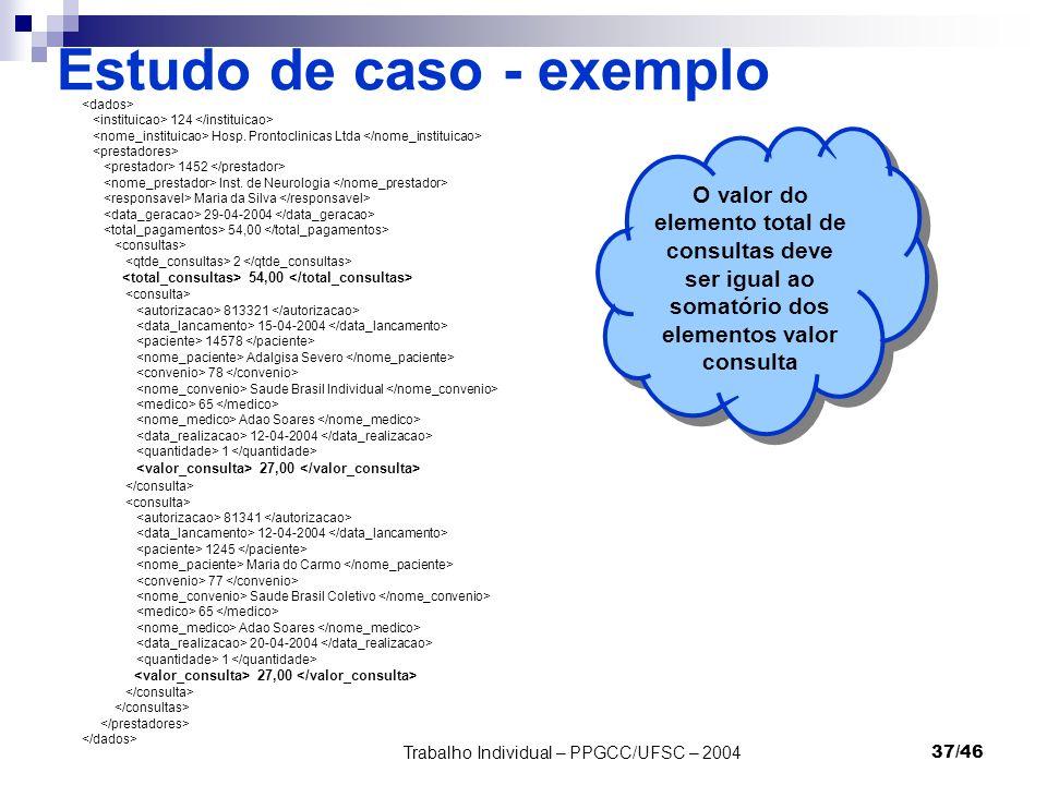 Trabalho Individual – PPGCC/UFSC – 200437/46 Estudo de caso - exemplo 124 Hosp. Prontoclinicas Ltda 1452 Inst. de Neurologia Maria da Silva 29-04-2004