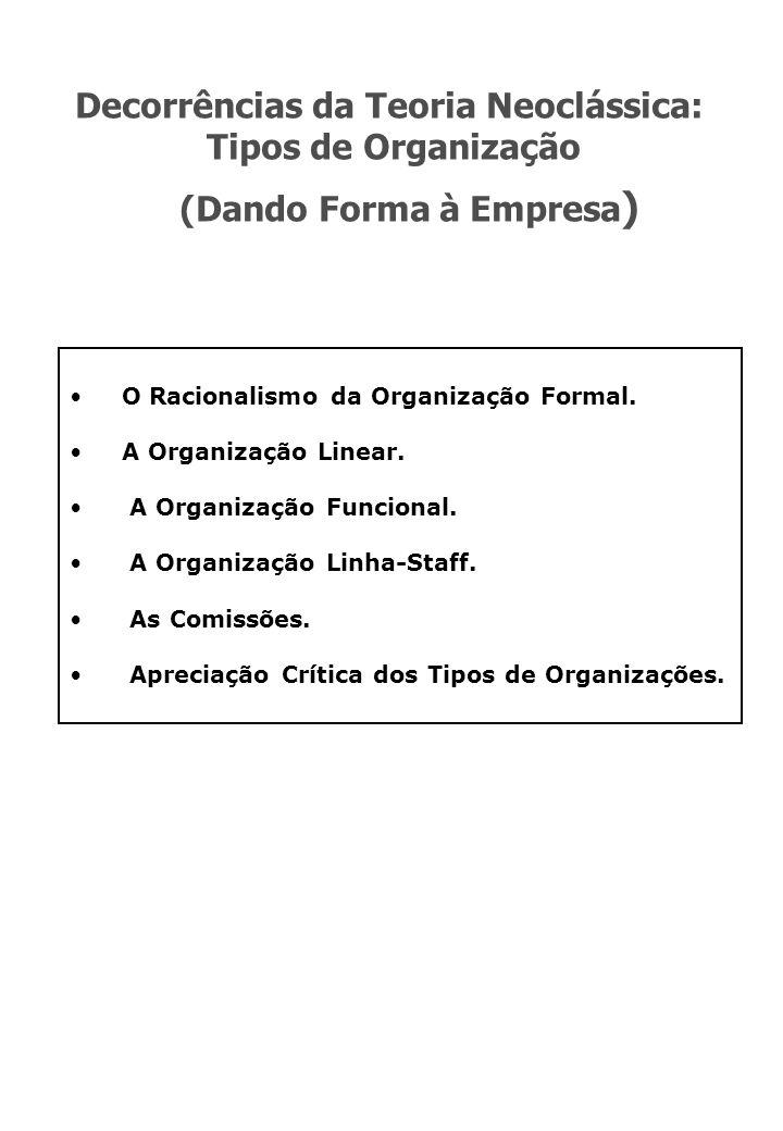 Decorrências da Teoria Neoclássica: Tipos de Organização (Dando Forma à Empresa ) O Racionalismo da Organização Formal.
