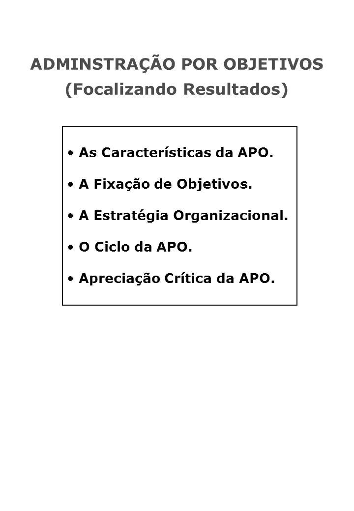 ADMINSTRAÇÃO POR OBJETIVOS (Focalizando Resultados) As Características da APO.