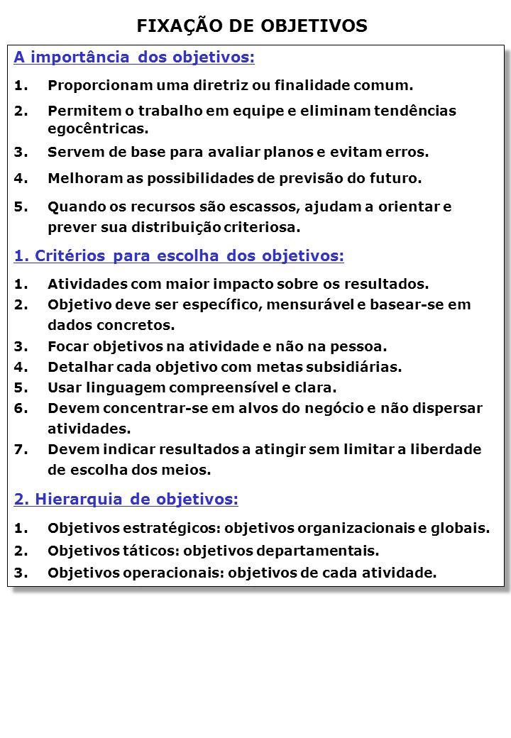 A importância dos objetivos: 1.Proporcionam uma diretriz ou finalidade comum.