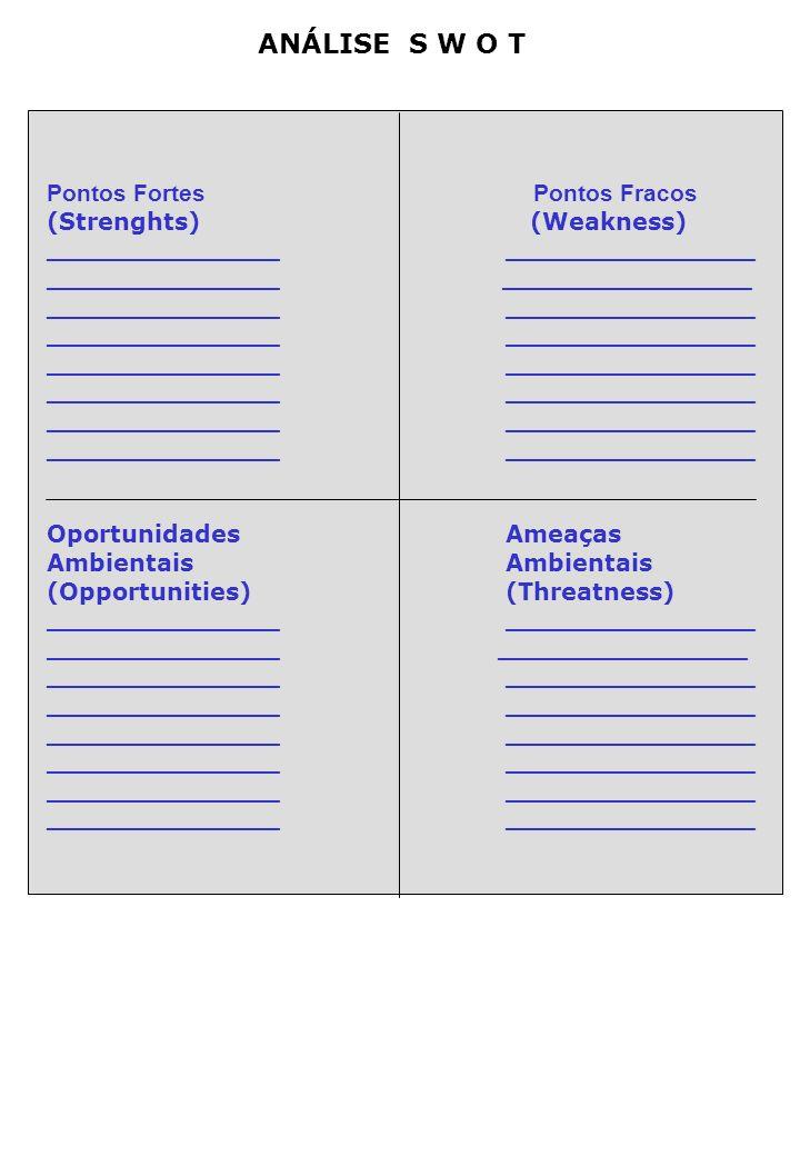 ANÁLISE S W O T Pontos Fortes Pontos Fracos (Strenghts) (Weakness) ______________ _______________ Oportunidades Ameaças Ambientais (Opportunities) (Threatness) ______________ _______________