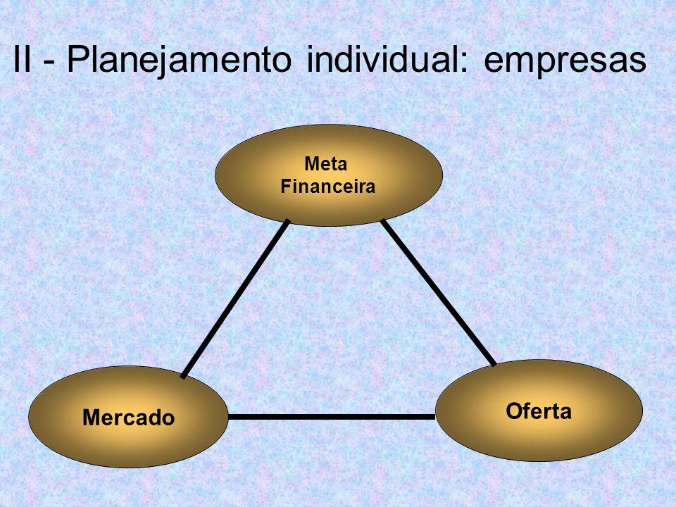 Focos estratégicos: governança Identidade e posicionamento (Terroir) Matéria- prima Indústrias de portas...