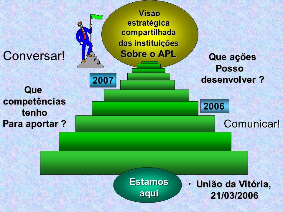 Opções Estratégicas para o setor de portas, janelas e esquadrias de madeira de União da Vitória/Porto União: visões estratégicas para construção de um