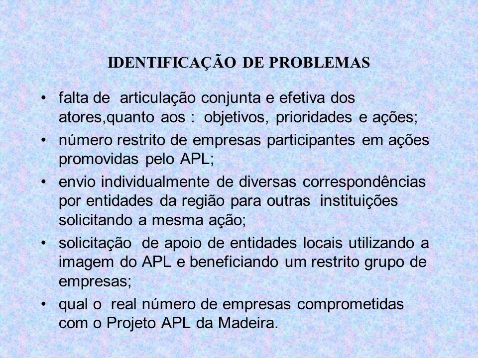 QUAL A REAL SITUAÇÃO DO APL DA MADEIRA .