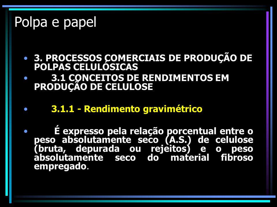 Polpa e papel 3. PROCESSOS COMERCIAIS DE PRODUÇÃO DE POLPAS CELULÓSICAS 3.1 CONCEITOS DE RENDIMENTOS EM PRODUÇÃO DE CELULOSE 3.1.1 - Rendimento gravim