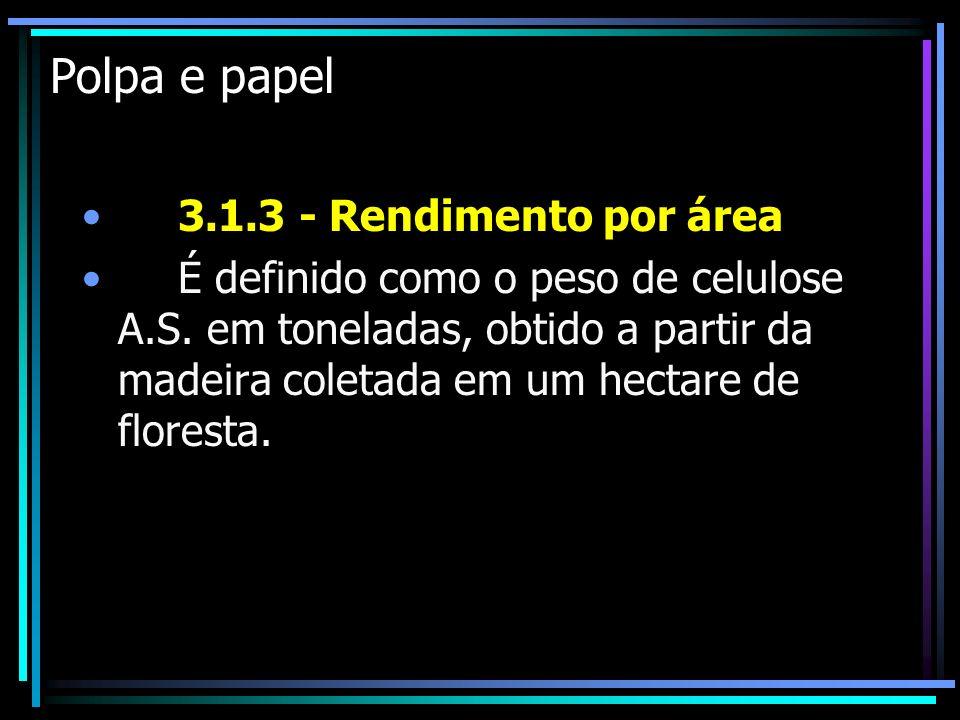 Polpa e papel 3.1.3 - Rendimento por área É definido como o peso de celulose A.S. em toneladas, obtido a partir da madeira coletada em um hectare de f