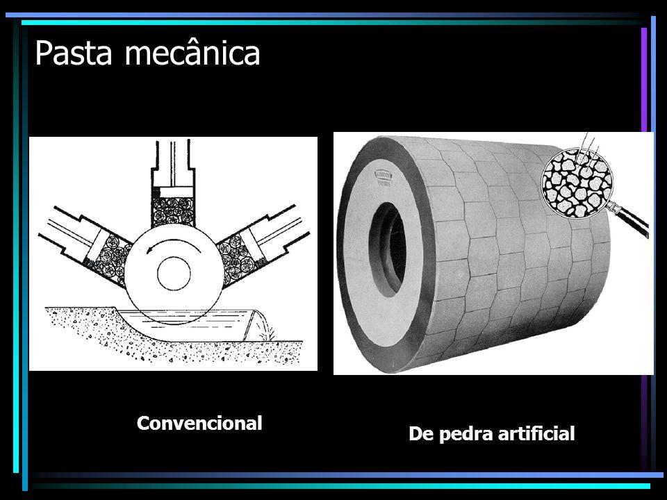 Pasta mecânica Convencional De pedra artificial