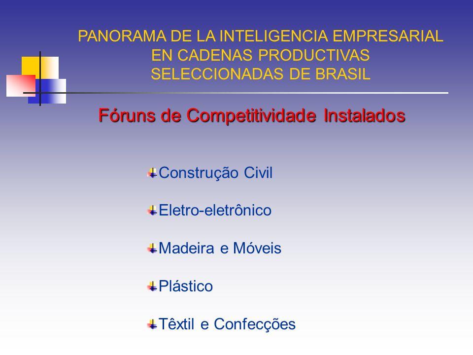 A empresa utiliza softwares especializados em Inteligência Competitiva.