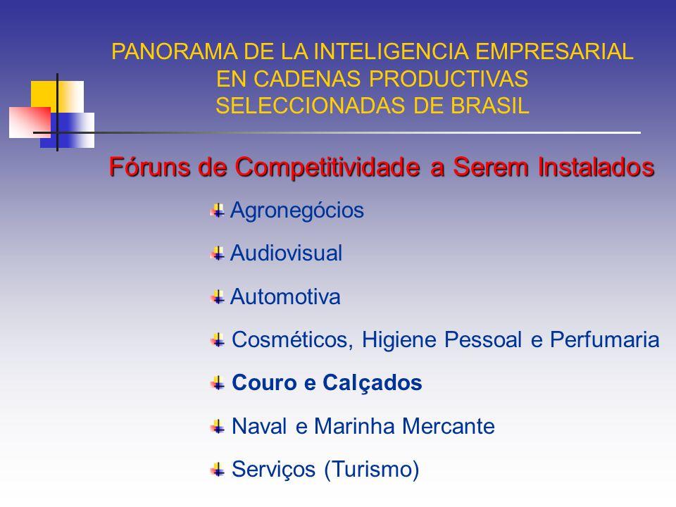 PANORAMA DE LA INTELIGENCIA EMPRESARIAL EN CADENAS PRODUCTIVAS SELECCIONADAS DE BRASIL Resultados da Pesquisa Construção Civil Sindicato da Indústria da Construção Civil Couro e Calçado (em fase de instalação) Associação das Indústrias de Componentes de Couro e Calçado Associação Brasileira de Criadores Associação Brasileira das Indústrias de Máquinas e Equipamentos para os Setores de Couro, Calçados e Afins Eletro-Eletrônico Associação Brasileira da Indústria Eletro-Eletrônica Associação Nacional de Fabricantes de Produtos Eletroeletrônicos