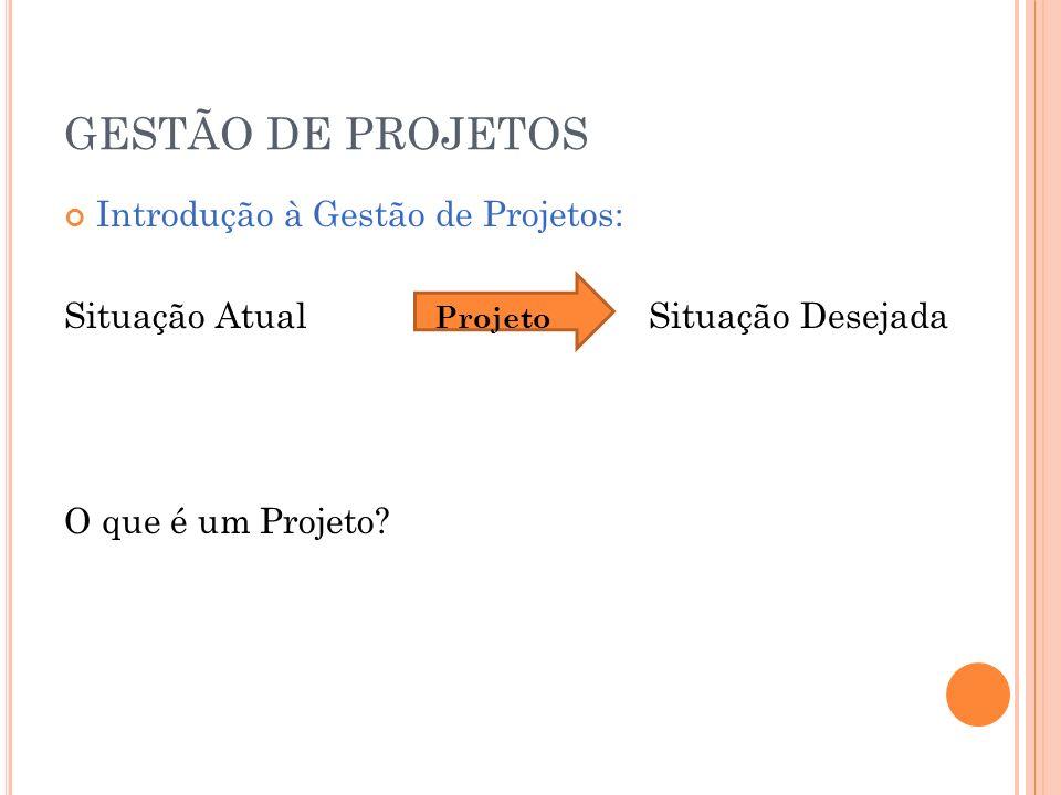 GESTÃO DE PROJETOS Introdução à Gestão de Projetos: Situação Atual Projeto Situação Desejada O que é um Projeto?