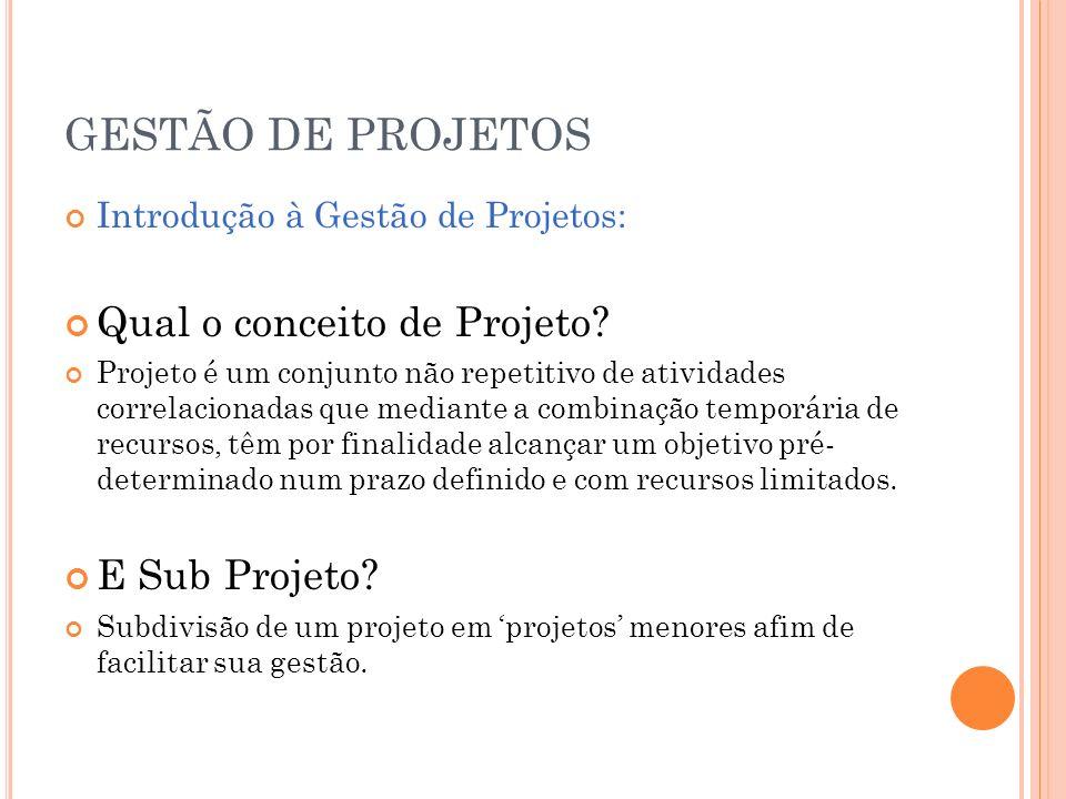GESTÃO DE PROJETOS Introdução à Gestão de Projetos: Qual o conceito de Projeto? Projeto é um conjunto não repetitivo de atividades correlacionadas que