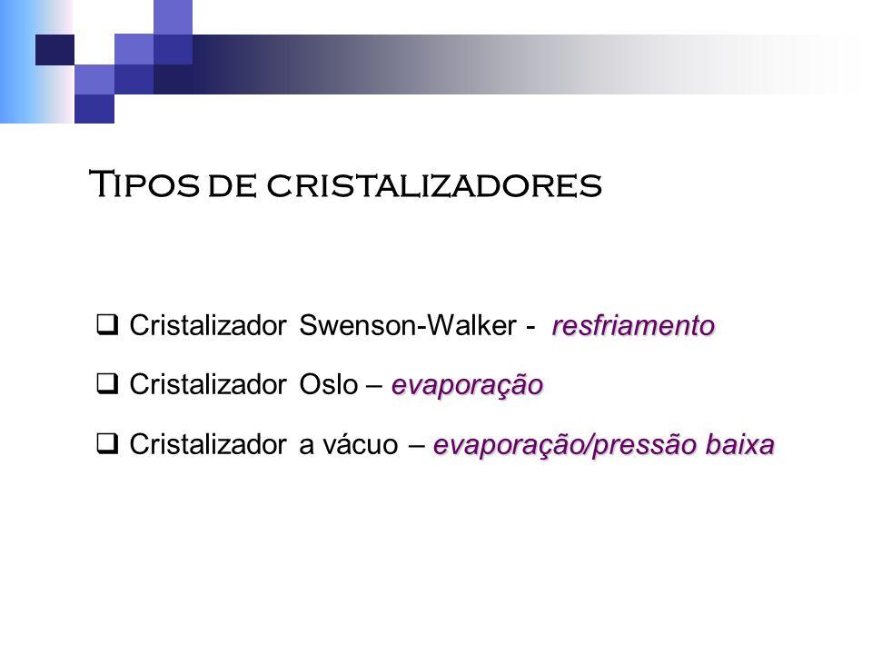 Tipos de cristalizadores resfriamento Cristalizador Swenson-Walker - resfriamento evaporação Cristalizador Oslo – evaporação evaporação/pressão baixa