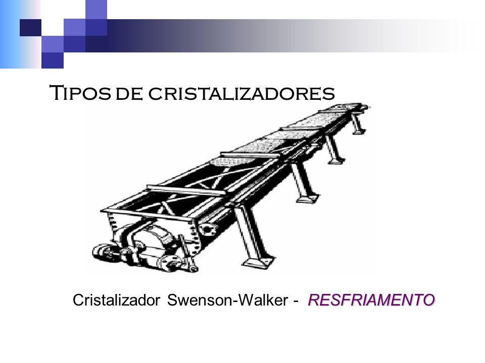 RESFRIAMENTO Cristalizador Swenson-Walker - RESFRIAMENTO Tipos de cristalizadores