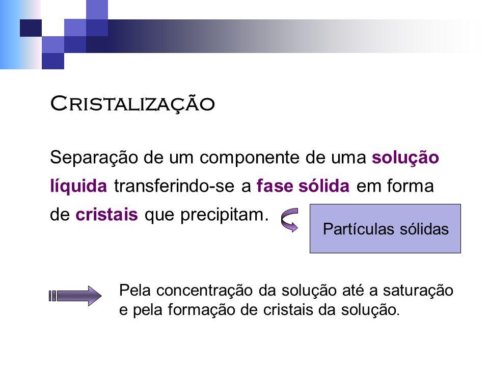 Cristalização Separação de um componente de uma solução líquida transferindo-se a fase sólida em forma de cristais que precipitam. Pela concentração d