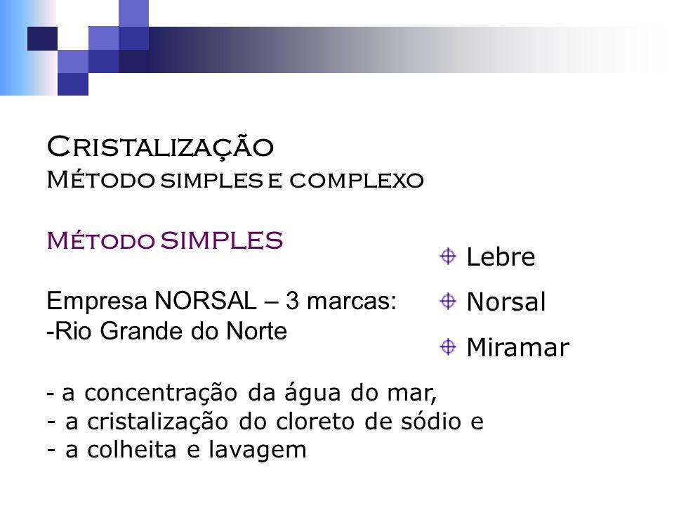 Cristalização Método simples e complexo Método SIMPLES Empresa NORSAL – 3 marcas: -Rio Grande do Norte - a concentração da água do mar, - a cristaliza