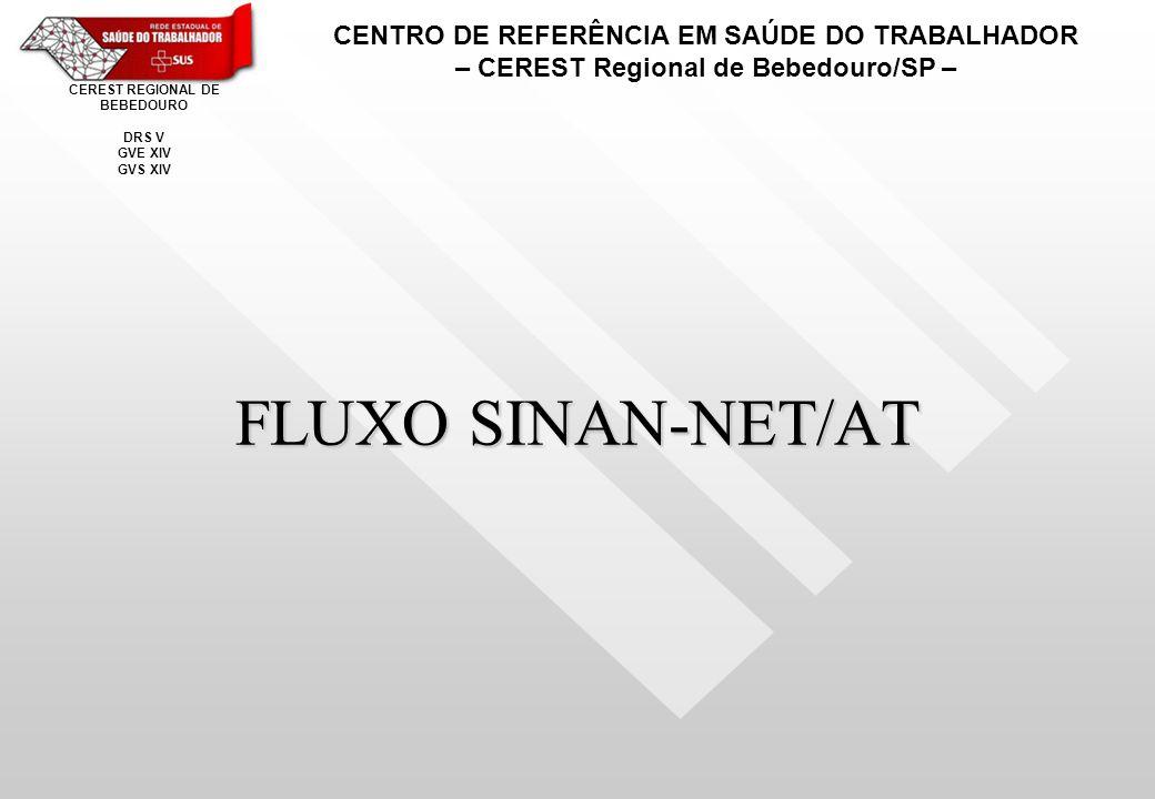 FLUXO SINAN-NET/AT CENTRO DE REFERÊNCIA EM SAÚDE DO TRABALHADOR – CEREST Regional de Bebedouro/SP – CEREST REGIONAL DE BEBEDOURO DRS V GVE XIV GVS XIV