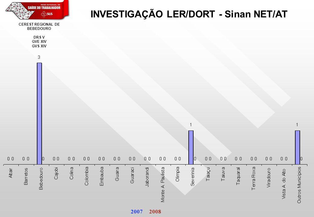 INVESTIGAÇÃO LER/DORT - Sinan NET/AT 2007 2008 CEREST REGIONAL DE BEBEDOURO DRS V GVE XIV GVS XIV