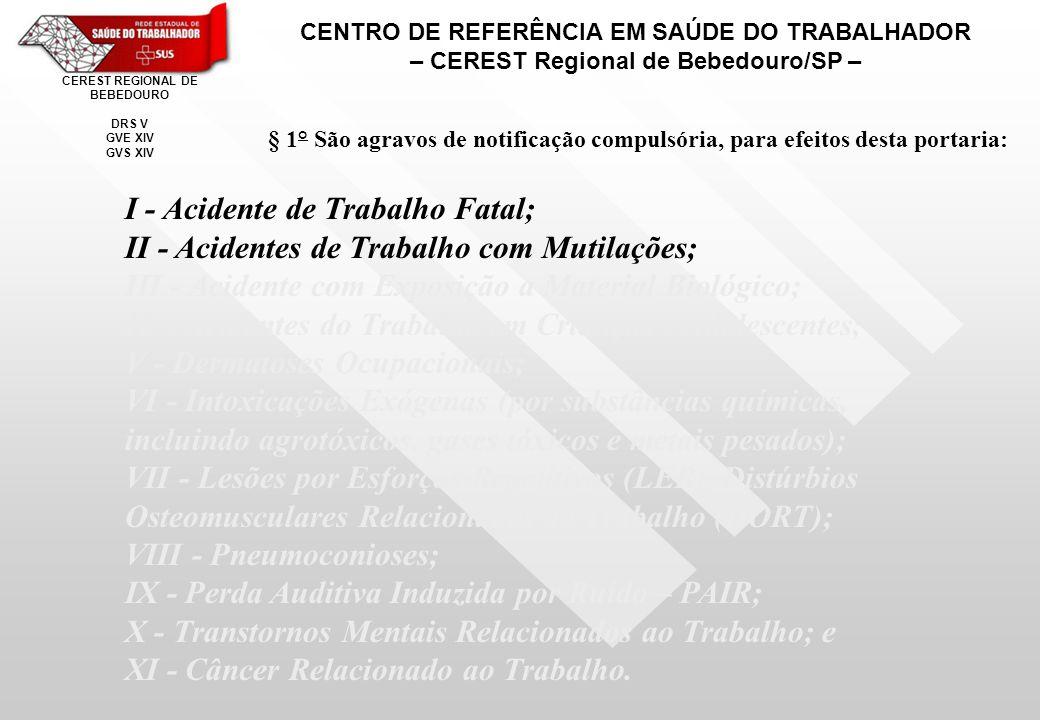 INVESTIGAÇÃO DE ACIDENTES COM MATERIAL BIOLÓGICO - Sinan NET/AT 2007 2008 CEREST REGIONAL DE BEBEDOURO DRS V / GVE XIV / GVS XIV