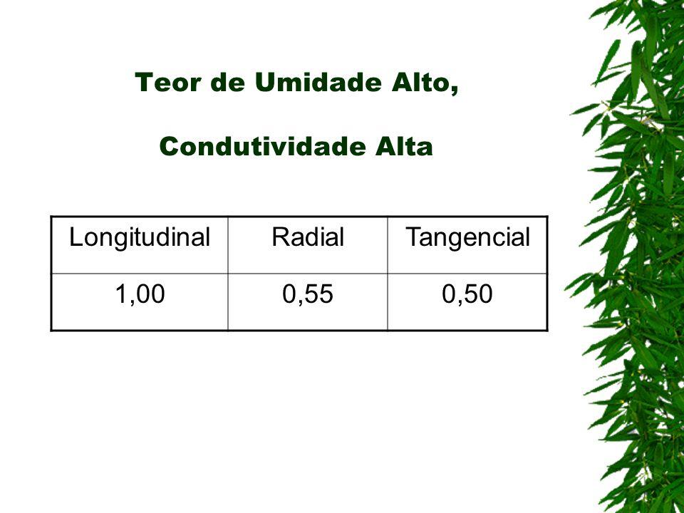 Teor de Umidade Alto, Condutividade Alta LongitudinalRadialTangencial 1,000,550,50