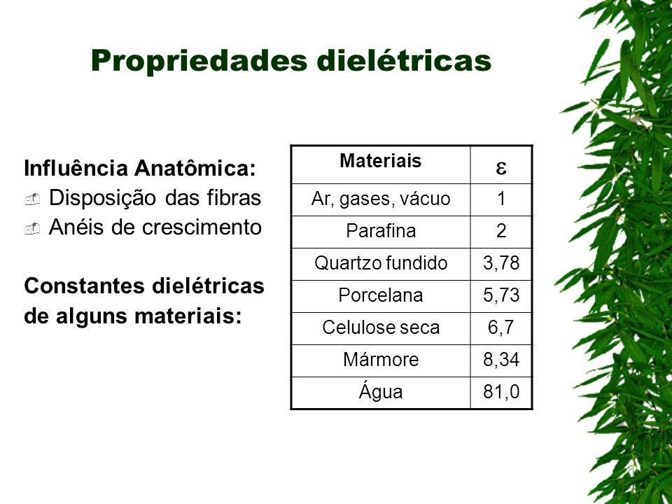 Propriedades dielétricas Influência Anatômica: Disposição das fibras Anéis de crescimento Constantes dielétricas de alguns materiais: Materiais Ar, ga