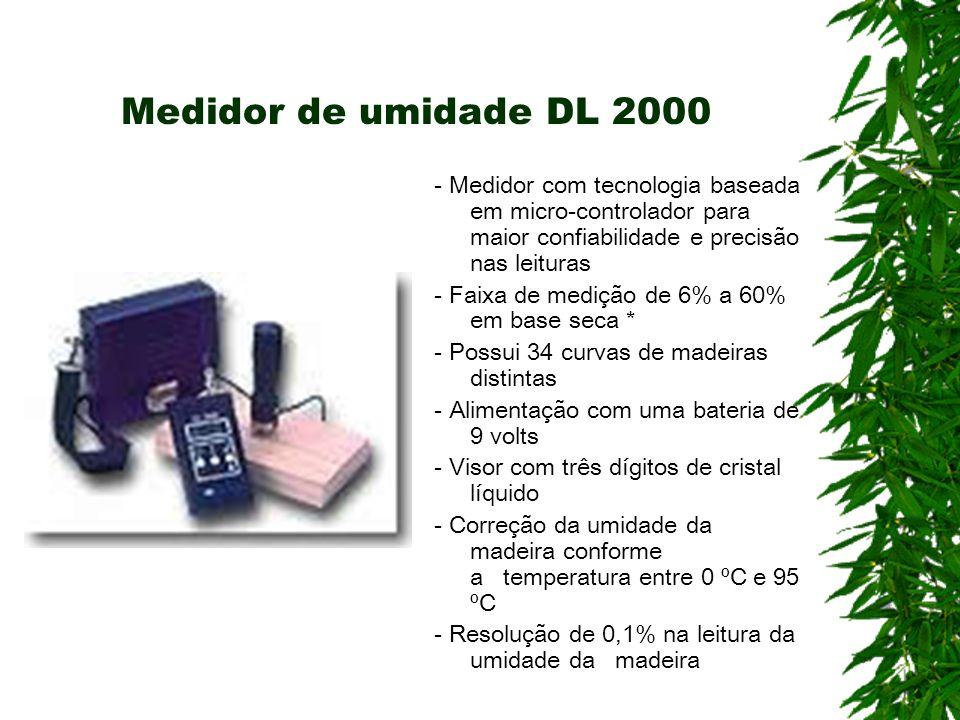 Medidor de umidade DL 2000 - Medidor com tecnologia baseada em micro-controlador para maior confiabilidade e precisão nas leituras - Faixa de medição