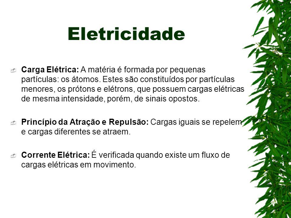 Eletricidade Carga Elétrica: A matéria é formada por pequenas partículas: os átomos. Estes são constituídos por partículas menores, os prótons e elétr