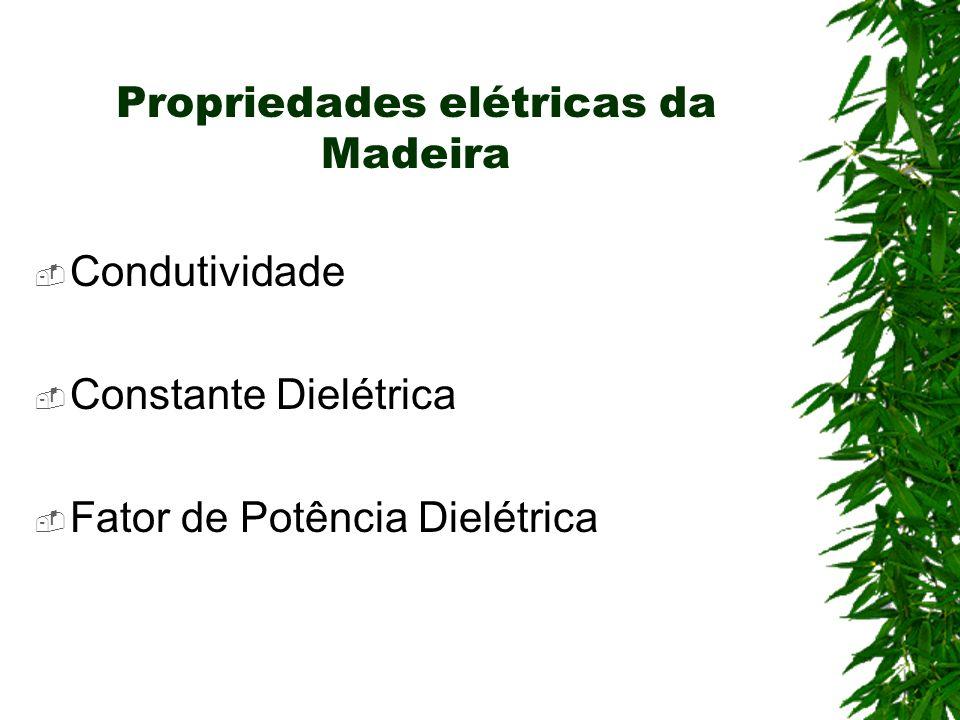 Propriedades elétricas da Madeira Condutividade Constante Dielétrica Fator de Potência Dielétrica